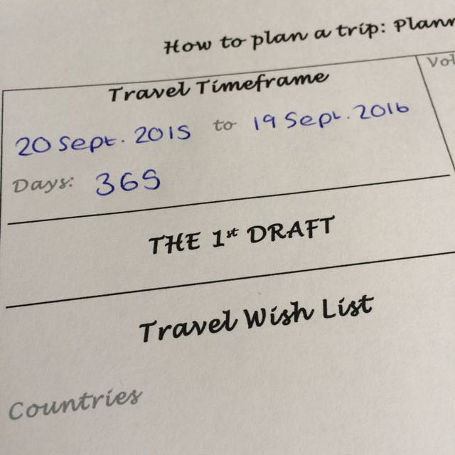 How to Plan a trip travel itinerary