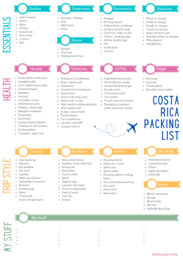 Costa Rica packing list to print at home